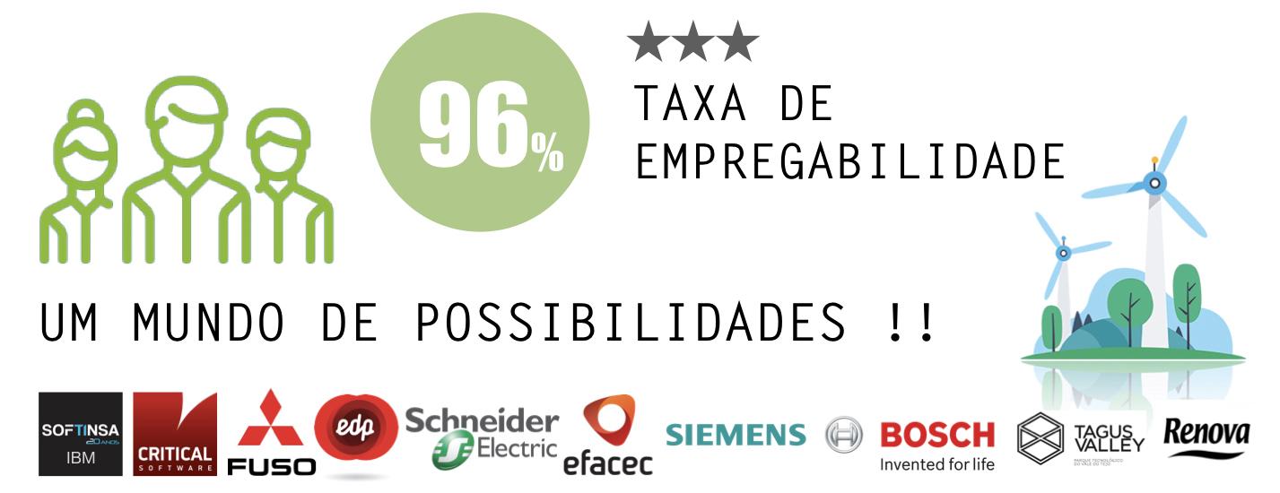 LEEC - Taxa de Empregabilidade
